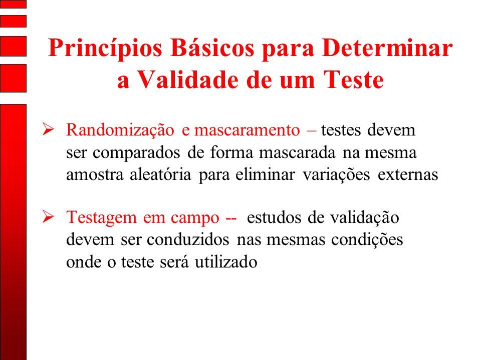 Princípios Básicos para Determinar a Validade de um Teste Randomização e mascaramento – testes devem ser comparados de forma mascarada na mesma amostr