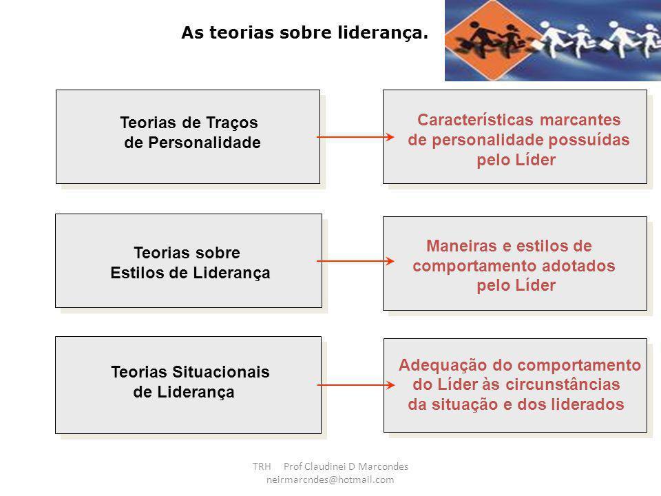 Organização Informal Usos e costumes, tradições, ideais e normas sociais Coesão ou antagonismo Status Colaboração espontânea Oposição à organização fo