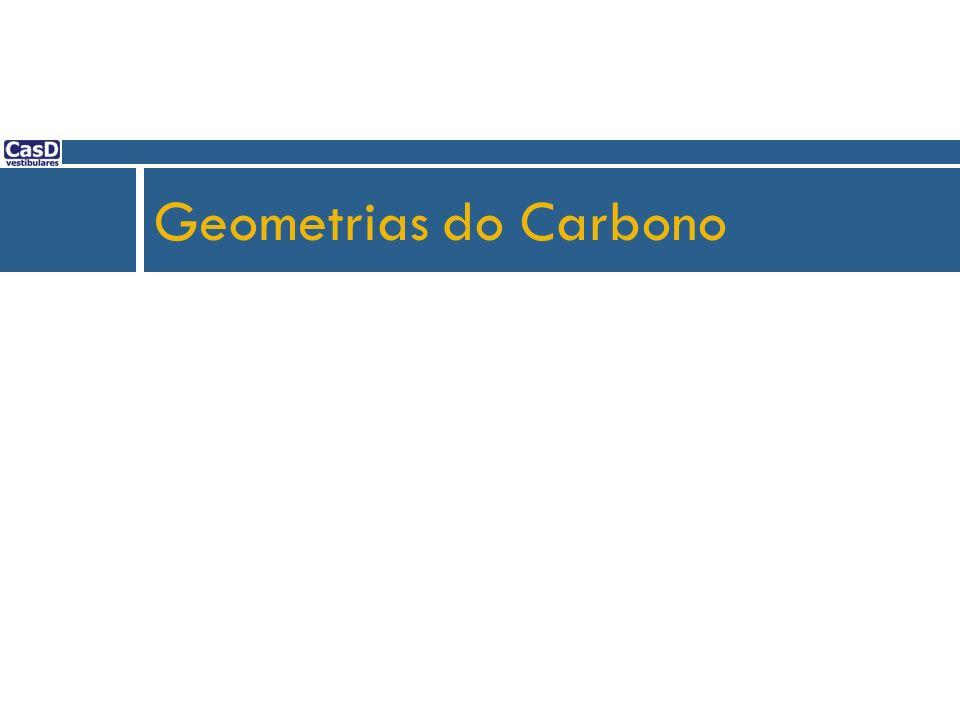 C = C Cl Cl HH Cl Cl H H 2 possibilidades para disposição espacial dos substituintes do carbonos com ligação dupla.