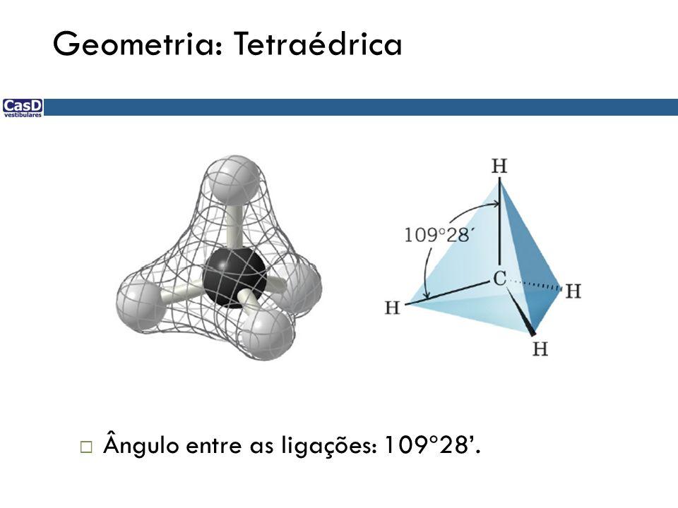 Geometria: Tetraédrica Ângulo entre as ligações: 109º28.