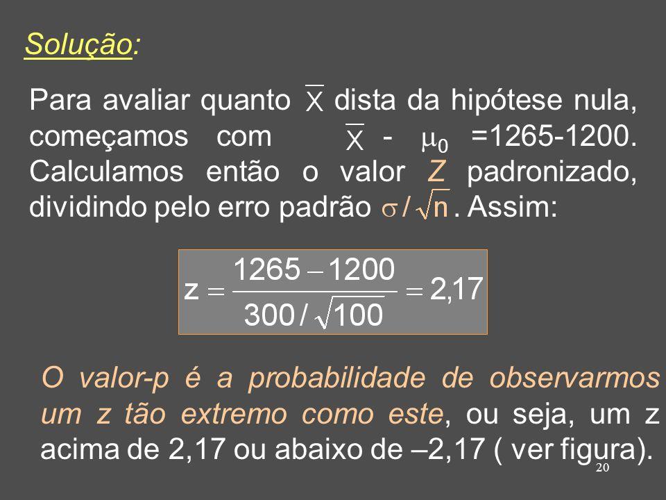 20 Solução: Para avaliar quanto dista da hipótese nula, começamos com - 0 =1265-1200. Calculamos então o valor Z padronizado, dividindo pelo erro padr