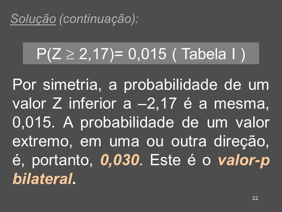 22 Solução (continuação): P(Z 2,17)= 0,015 ( Tabela I ) Por simetria, a probabilidade de um valor Z inferior a –2,17 é a mesma, 0,015. A probabilidade