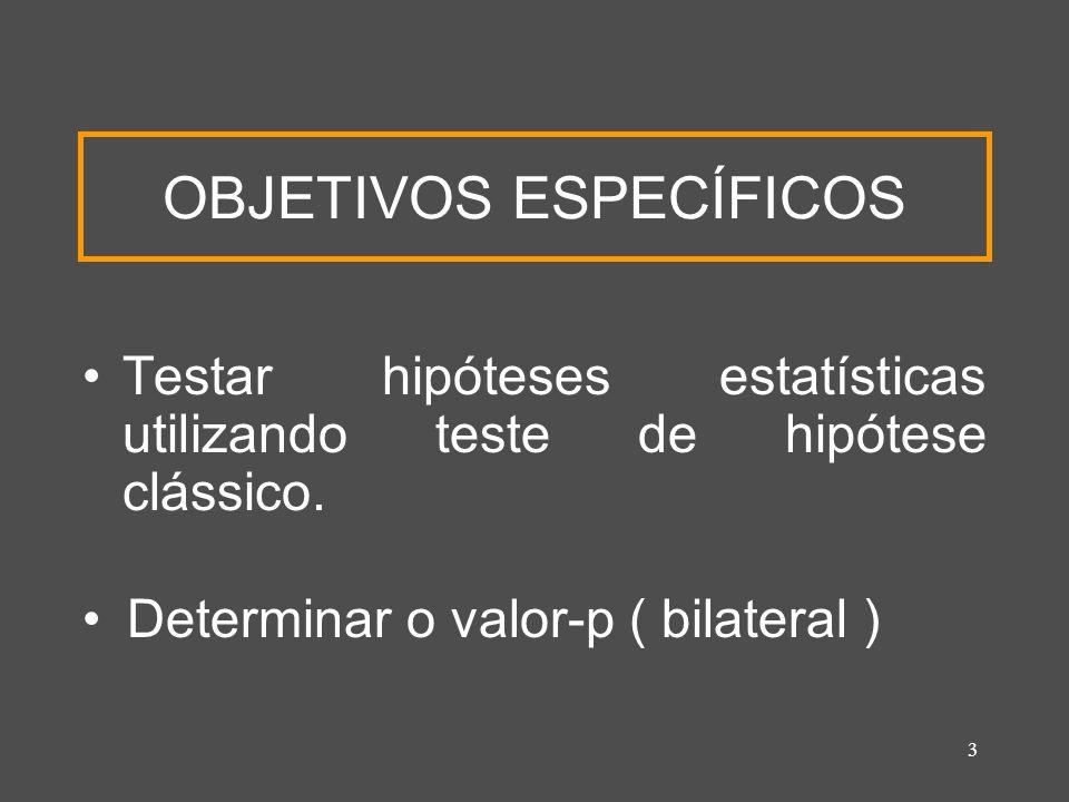 3 OBJETIVOS ESPECÍFICOS Testar hipóteses estatísticas utilizando teste de hipótese clássico. Determinar o valor-p ( bilateral )