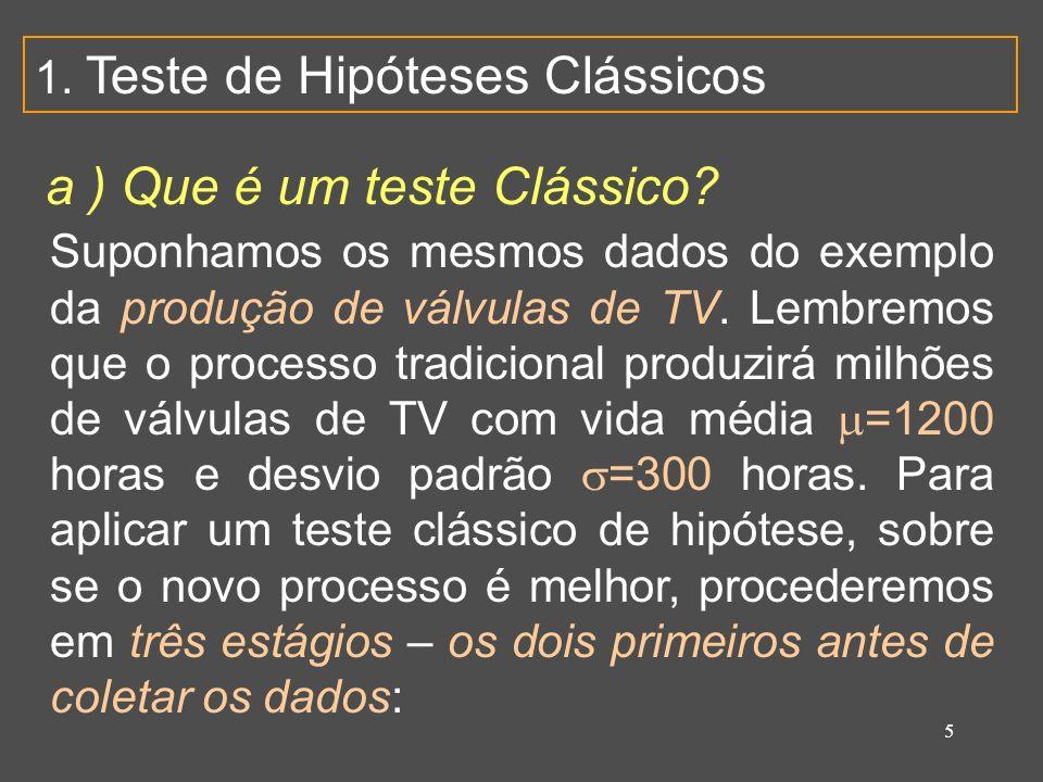 5 1. Teste de Hipóteses Clássicos a ) Que é um teste Clássico? Suponhamos os mesmos dados do exemplo da produção de válvulas de TV. Lembremos que o pr