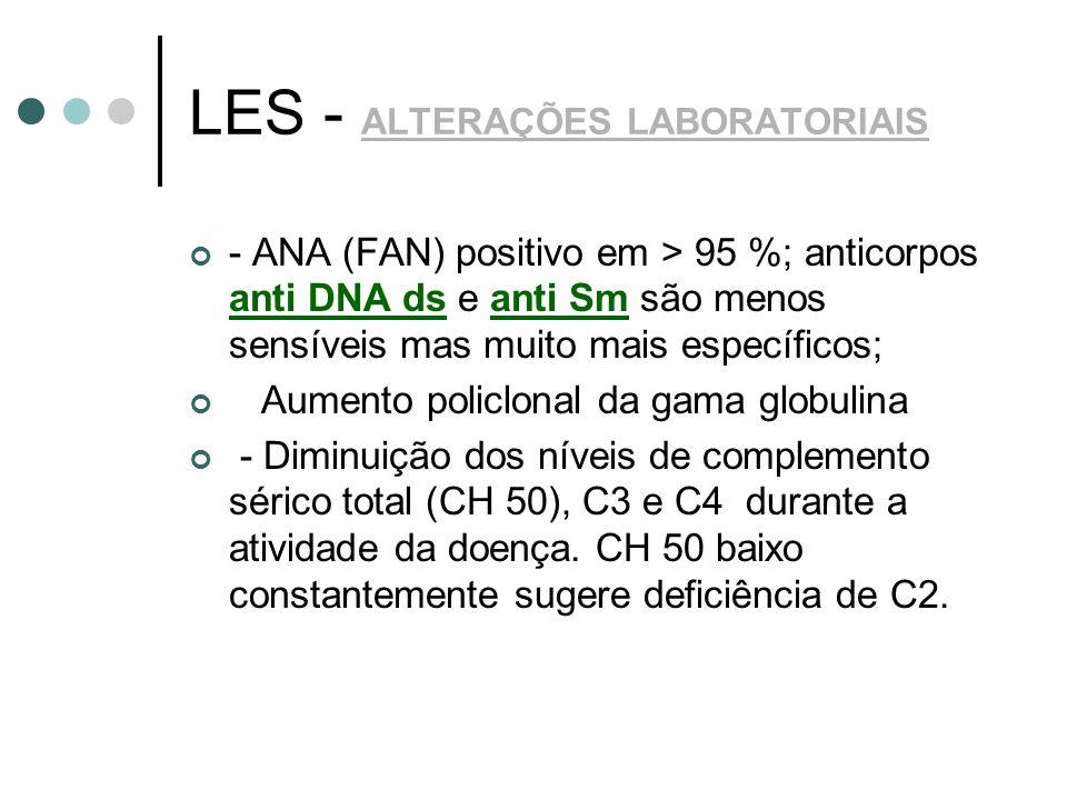 LES - ALTERAÇÕES LABORATORIAIS - ANA (FAN) positivo em > 95 %; anticorpos anti DNA ds e anti Sm são menos sensíveis mas muito mais específicos; Aument