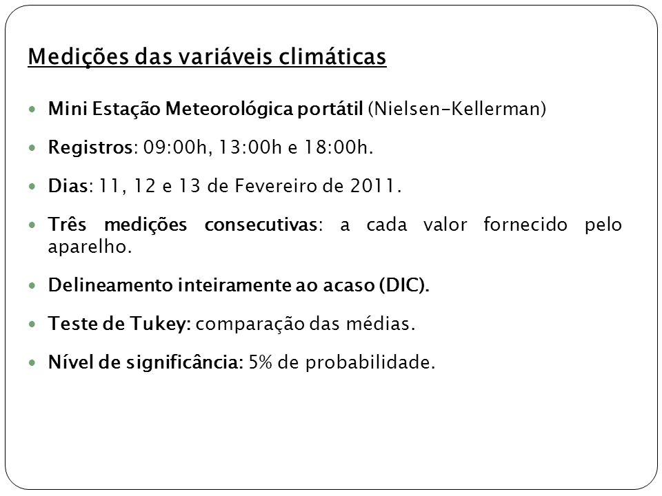2.5 Mapa de espacialização da temperatura média anual do ar Geoestatítica a) Equação de regressão linear múltipla CASTRO (2008) ϒ i = β o +β 1 Alt+β 2 Lat+β 3 Long +Ɛ i Equação de regressão linear múltipla X Imagens digitais: latitude, longitude e altitude ϒ i– temperatura média anual (°C); β - coeficientes da equação de regressão; Alt – altitude (m); Lat– latitude : Long – longitude; Ɛ i - erro aleatório.