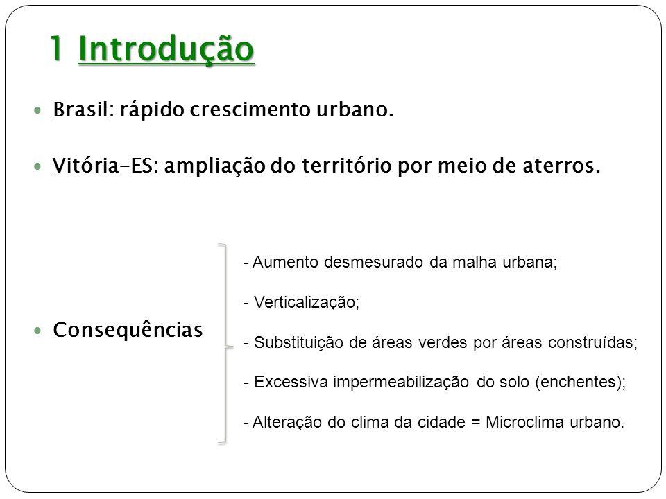 1 Introdução Vegetação urbana Funções Vantagens - Sombreamento - Aumento da Umidade - Absorção de poluentes do ar - Amenização do clima urbano - Lazer - Estética - Ecológica