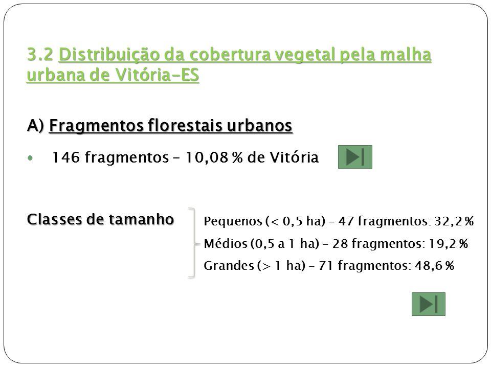 B) Arborização viária 139,53 ha - 1,50 % de Vitória C) Piso gramado 108,57 ha – 1,17 % de Vitória D) Praças e parques urbanos