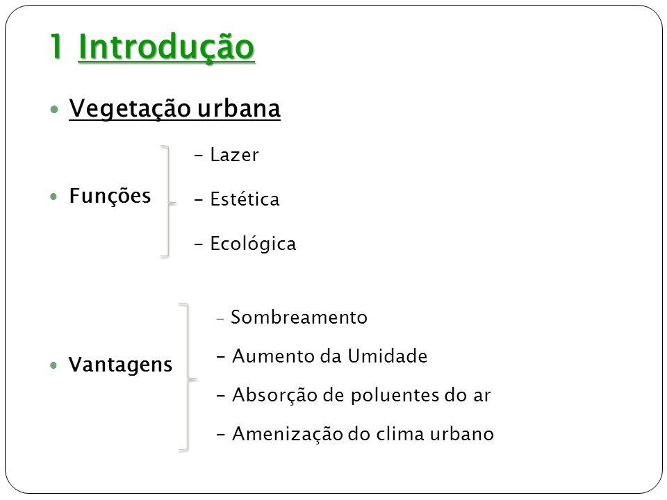 Objetivo Geral Analisar a vegetação urbana da cidade de Vitória-ES, por meio da distribuição da vegetação e por índices ambientais demográficos, relacionando a presença do fator natural no comportamento de variáveis climáticas; bem como realizar o mapeamento representativo da temperatura média anual do ar.
