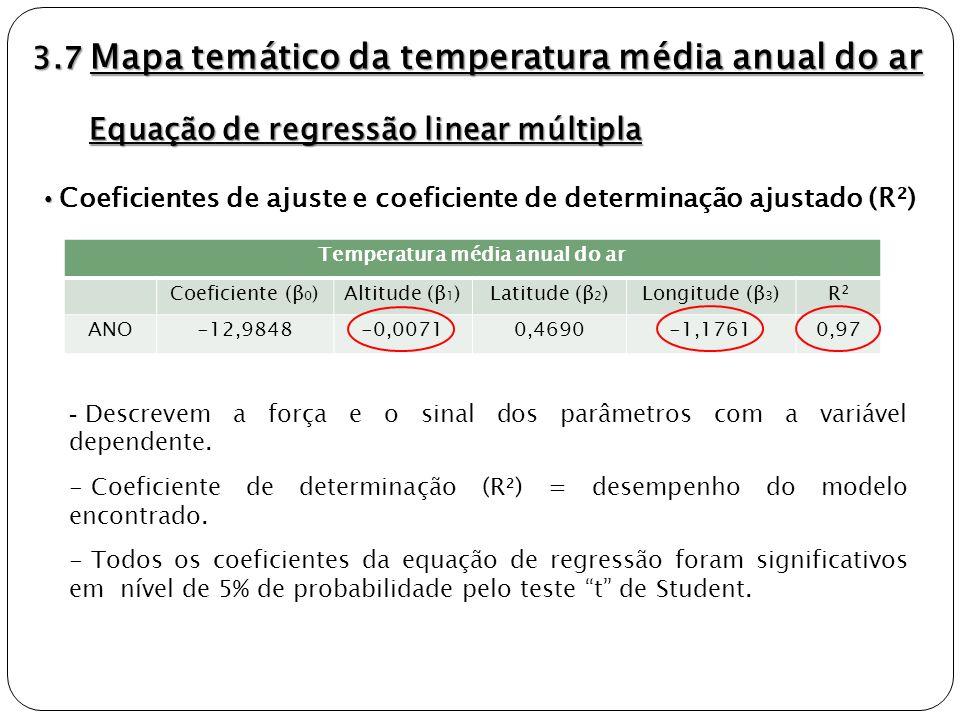 Modelo digital de elevação (MDE) SRTM, da cidade de Vitória-ES