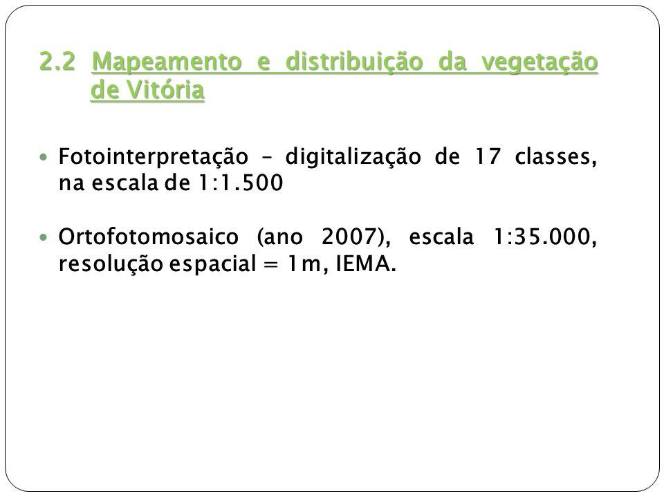 CLASSETEXTURACLASSETEXTURA 1.Limite de praças7. Fragmentos florestais 2.