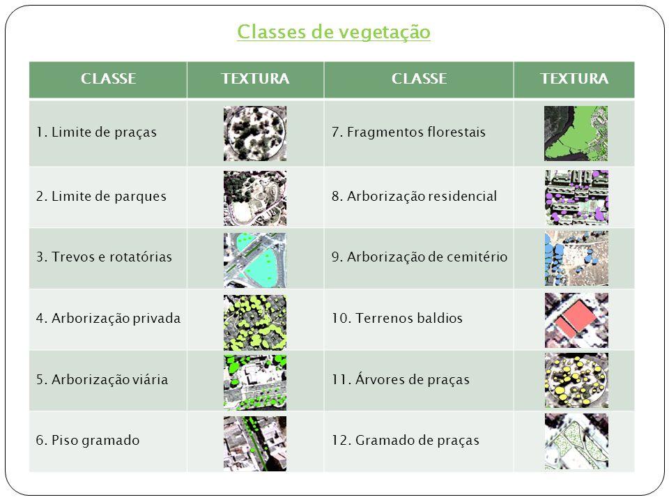 CLASSETEXTURA 13.Fragmentos de praças 14. Arborização da orla 15.