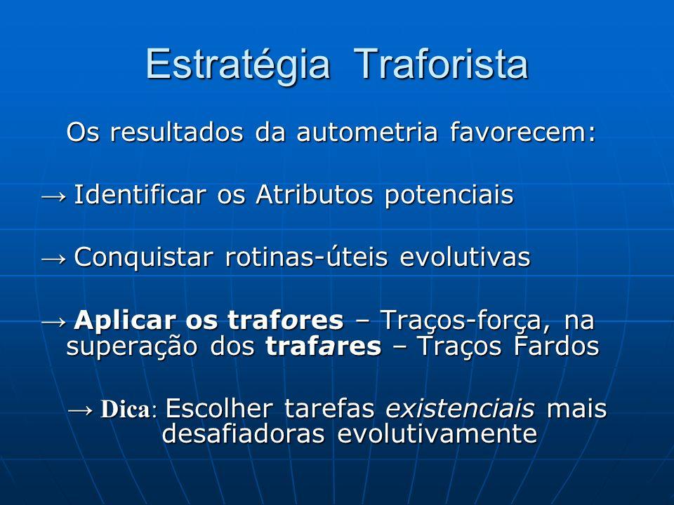 Estratégia Traforista Os resultados da autometria favorecem: Identificar os Atributos potenciais Identificar os Atributos potenciais Conquistar rotina