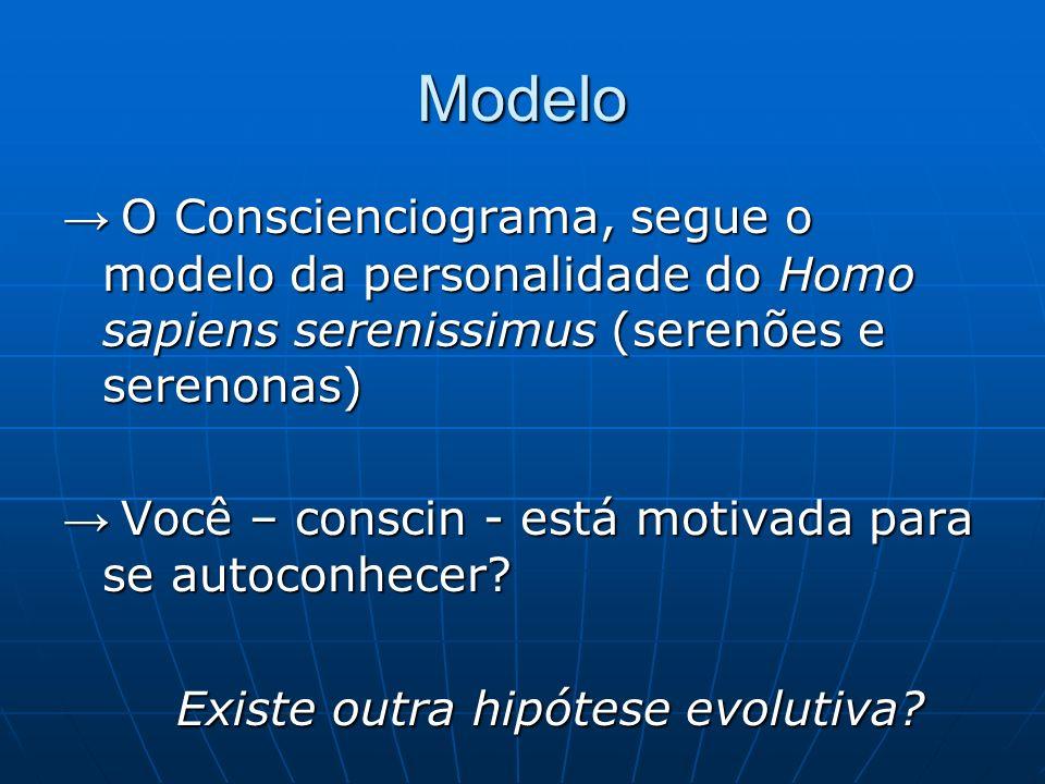 Modelo O Conscienciograma, segue o modelo da personalidade do Homo sapiens serenissimus (serenões e serenonas) O Conscienciograma, segue o modelo da p