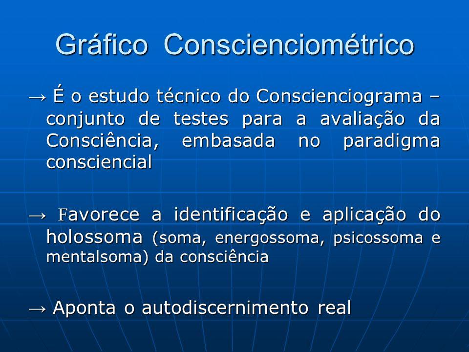 Gráfico Conscienciométrico É o estudo técnico do Conscienciograma – conjunto de testes para a avaliação da Consciência, embasada no paradigma conscien