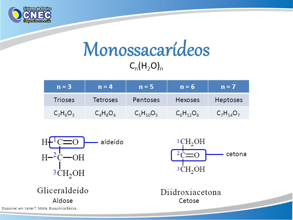 Monossacarídeos C n (H 2 O) n n = 3n = 4n = 5n = 6n = 7 TriosesTetrosesPentosesHexosesHeptoses C3H6O3C3H6O3 C4H8O4C4H8O4 C 5 H 10 O 5 C 6 H 12 O 6 C 7