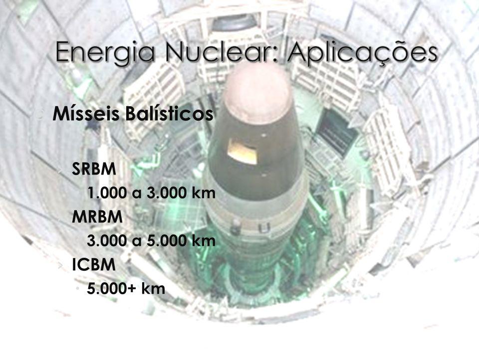 Mísseis Balísticos SRBM 1.000 a 3.000 km MRBM 3.000 a 5.000 km ICBM 5.000+ km