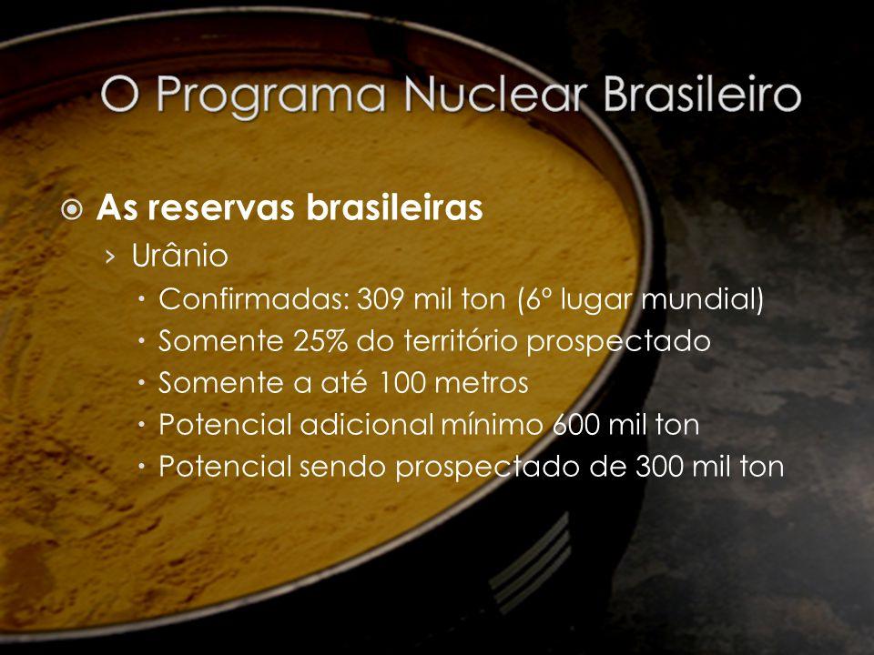 As reservas brasileiras Urânio Confirmadas: 309 mil ton (6º lugar mundial) Somente 25% do território prospectado Somente a até 100 metros Potencial ad