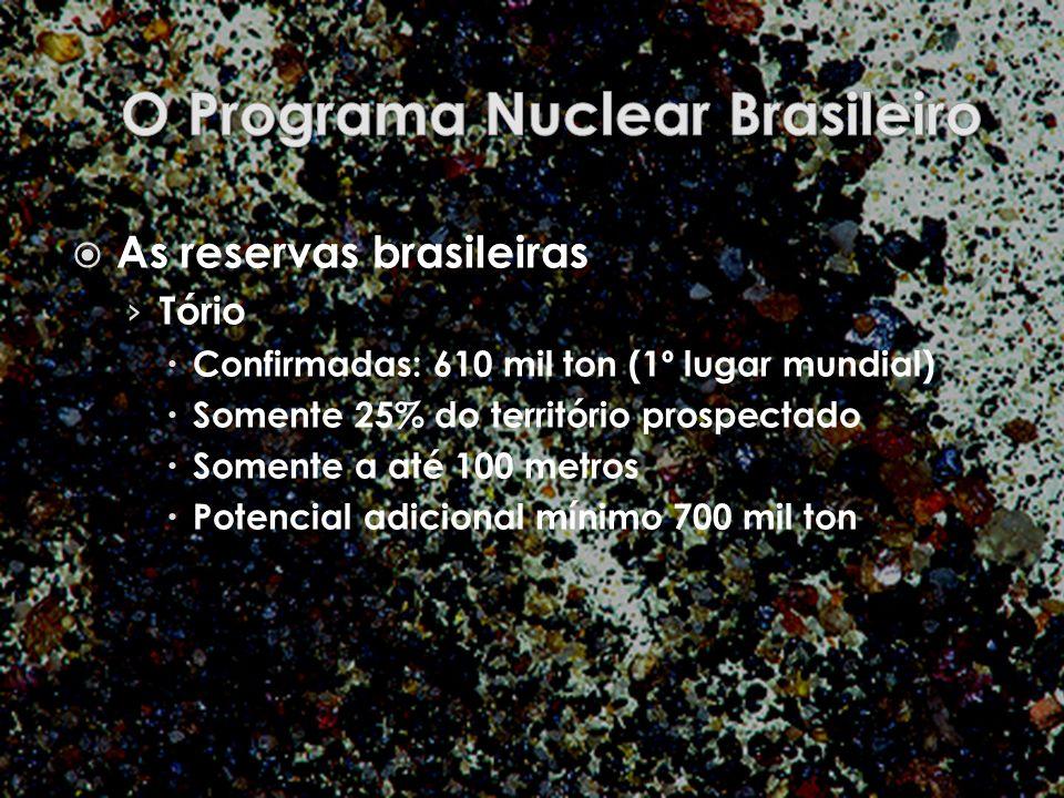 As reservas brasileiras Tório Confirmadas: 610 mil ton (1º lugar mundial) Somente 25% do território prospectado Somente a até 100 metros Potencial adi