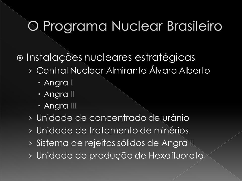 Instalações nucleares estratégicas Central Nuclear Almirante Álvaro Alberto Angra I Angra II Angra III Unidade de concentrado de urânio Unidade de tra