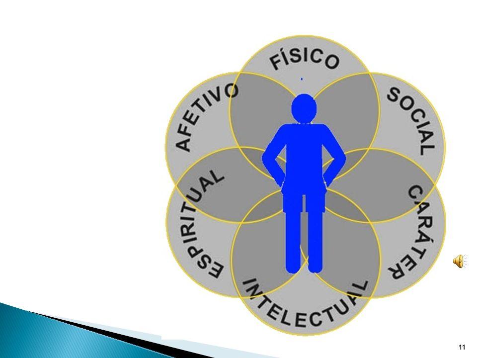 Insígnia do Comprometimento Insígnia de Cidadania Símbolo da Partida Primeiro aprova depois distintivo Insígnia de B-P. 10