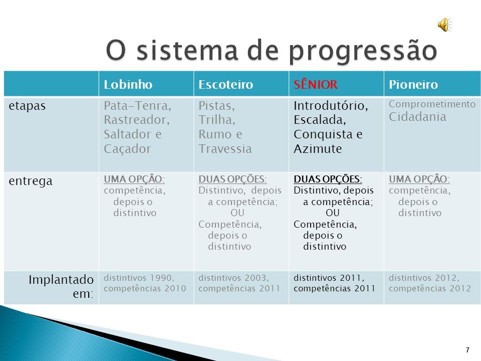 www.lisbrasil.com