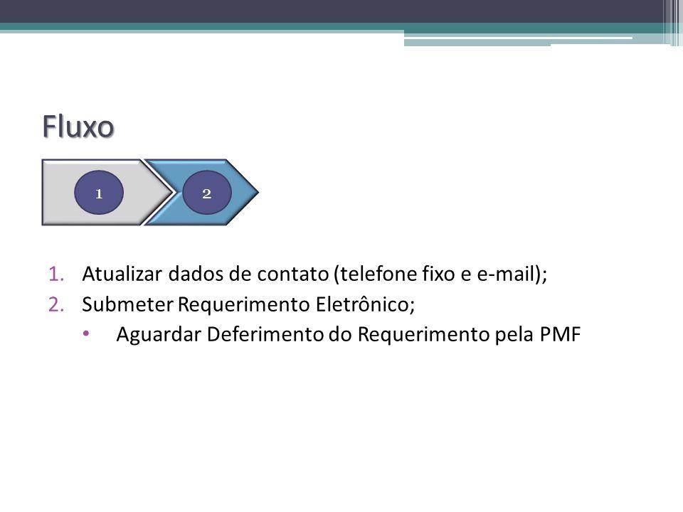 Fluxo 1.Atualizar dados de contato (telefone fixo e e-mail); 2.Submeter Requerimento Eletrônico; Aguardar Deferimento do Requerimento pela PMF 12