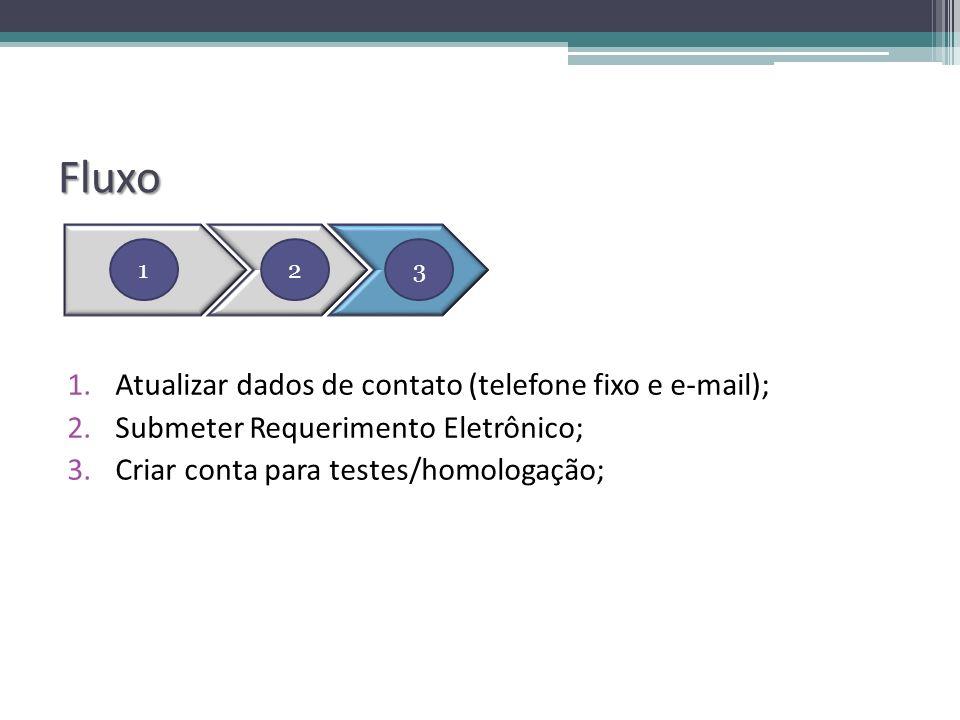 Fluxo 1.Atualizar dados de contato (telefone fixo e e-mail); 2.Submeter Requerimento Eletrônico; 3.Criar conta para testes/homologação; 123