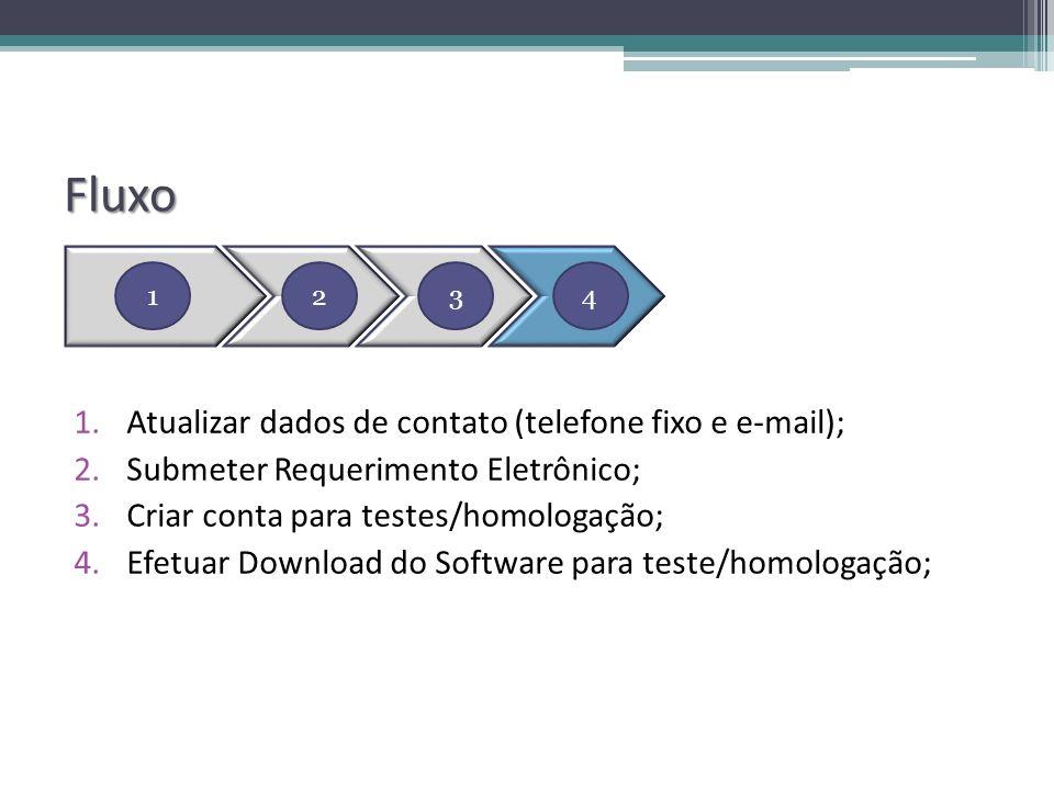 Fluxo 1.Atualizar dados de contato (telefone fixo e e-mail); 2.Submeter Requerimento Eletrônico; 3.Criar conta para testes/homologação; 4.Efetuar Download do Software para teste/homologação; 1234