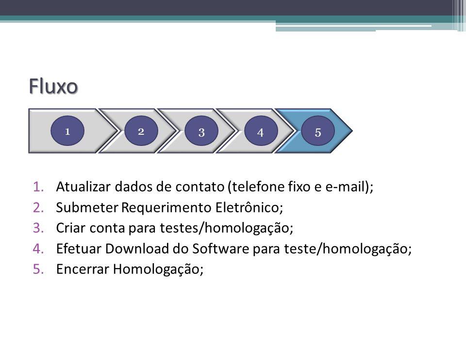 Fluxo 1.Atualizar dados de contato (telefone fixo e e-mail); 2.Submeter Requerimento Eletrônico; 3.Criar conta para testes/homologação; 4.Efetuar Download do Software para teste/homologação; 5.Encerrar Homologação; 12345