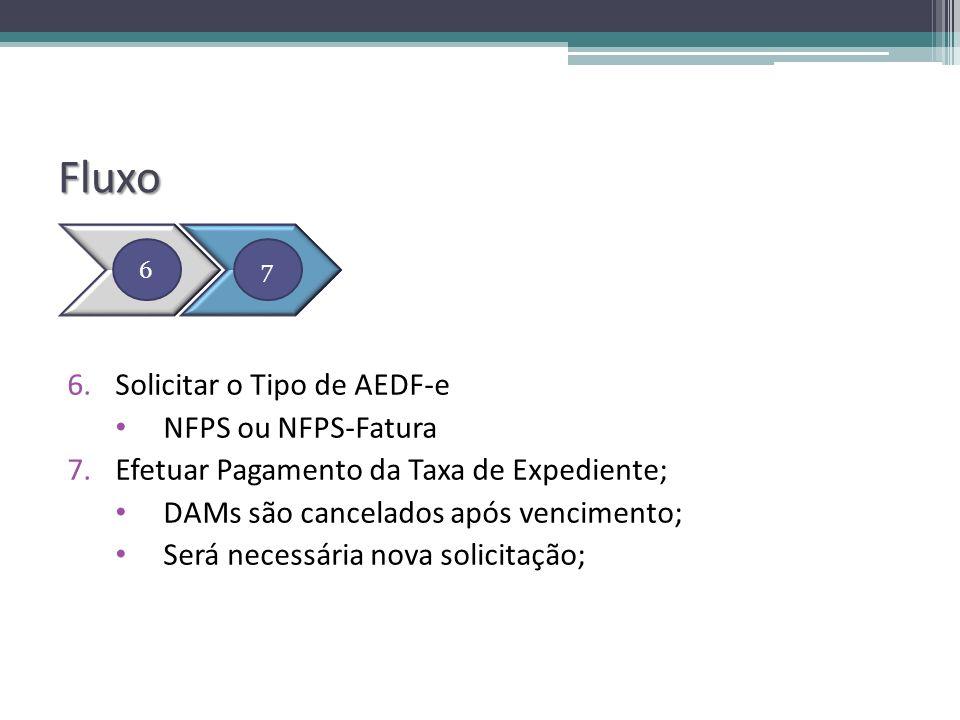 Fluxo 6.Solicitar o Tipo de AEDF-e NFPS ou NFPS-Fatura 7.Efetuar Pagamento da Taxa de Expediente; DAMs são cancelados após vencimento; Será necessária