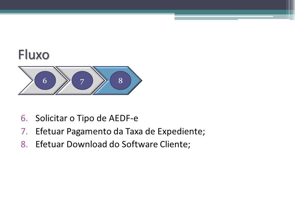 Fluxo 6.Solicitar o Tipo de AEDF-e 7.Efetuar Pagamento da Taxa de Expediente; 8.Efetuar Download do Software Cliente; 786