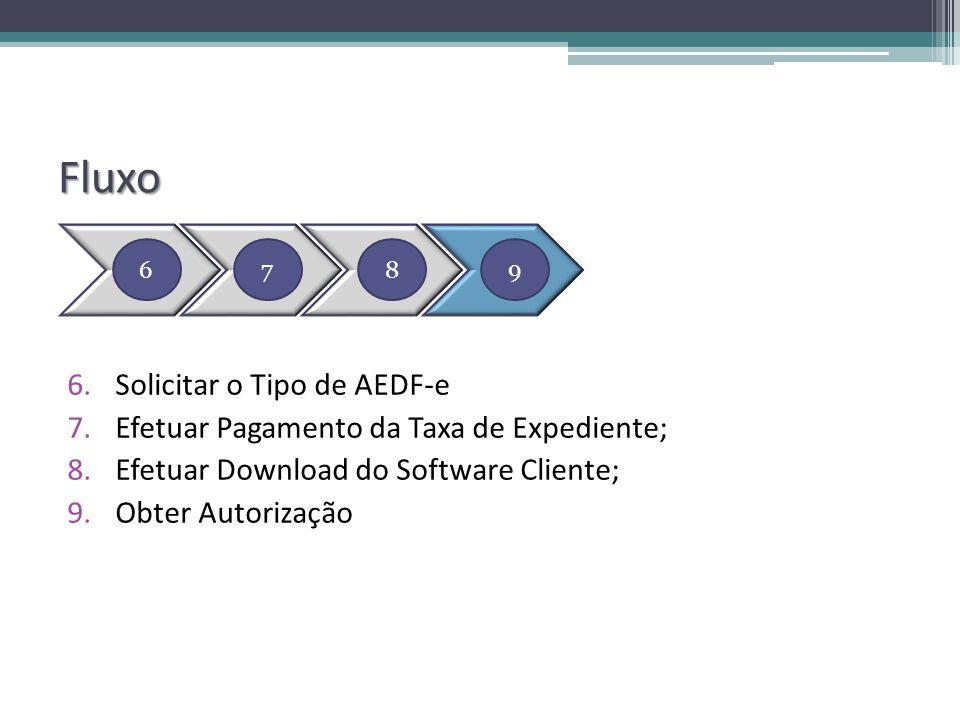 Fluxo 6.Solicitar o Tipo de AEDF-e 7.Efetuar Pagamento da Taxa de Expediente; 8.Efetuar Download do Software Cliente; 9.Obter Autorização 7896