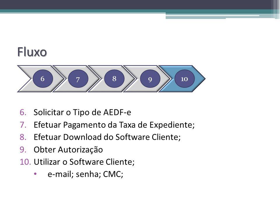 Fluxo 6.Solicitar o Tipo de AEDF-e 7.Efetuar Pagamento da Taxa de Expediente; 8.Efetuar Download do Software Cliente; 9.Obter Autorização 10.Utilizar o Software Cliente; e-mail; senha; CMC; 789106