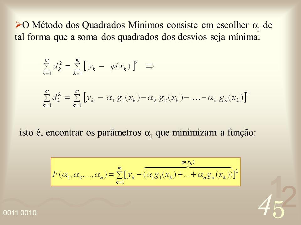 4 2 5 1 0011 0010 A função F é uma função quadrática que satisfaz F( ) 0.