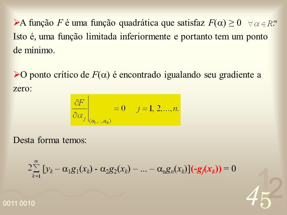 4 2 5 1 0011 0010 A equação anterior pode ser reescrita como: Assim, para obter j temos que resolver o seguinte sistema: onde, g1(xk)g1(xk)g1(xk)g1(xk) g2(xk)g1(xk)g2(xk)g1(xk)gn(xk)g1(xk)gn(xk)g1(xk) y k g 1 (x k ) g1(xk)g2(xk)g1(xk)g2(xk)g2(xk)g2(xk)g2(xk)g2(xk)gn(xk)g2(xk)gn(xk)g2(xk)yk g2(xk)yk g2(xk) g1(xk)gn(xk)g1(xk)gn(xk)g2(xk)gn(xk)g2(xk)gn(xk)gn(xk)gn(xk)gn(xk)gn(xk)yk gn(xk)yk gn(xk) gi(xk)gj(xk)gi(xk)gj(xk) yk gi(xk)yk gi(xk) m k i m k ij b A 1 1 Observação