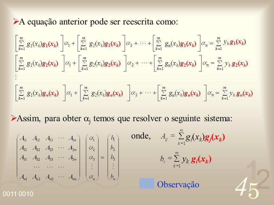 4 2 5 1 0011 0010 A matriz A é a matriz Hessiana de F( ), portanto se A for positiva definida, garante-se que o ponto crítico é ponto mínimo.