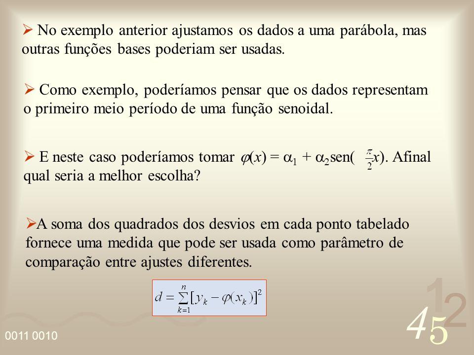 4 2 5 1 0011 0010 Aplicando o Método dos Quadrados Mínimos para o caso da função senoidal, obtém-se: