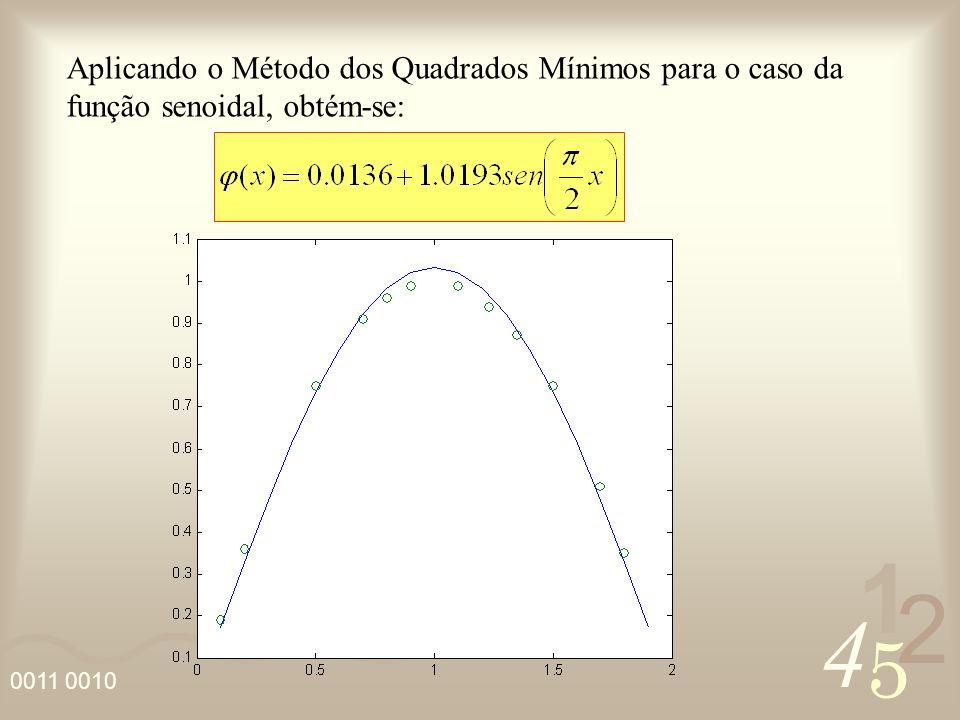 4 2 5 1 0011 0010 Calculando a soma dos quadrados dos desvios para cada caso: Parábola: Portanto, para este caso, o melhor ajuste foi obtido usando a parábola.