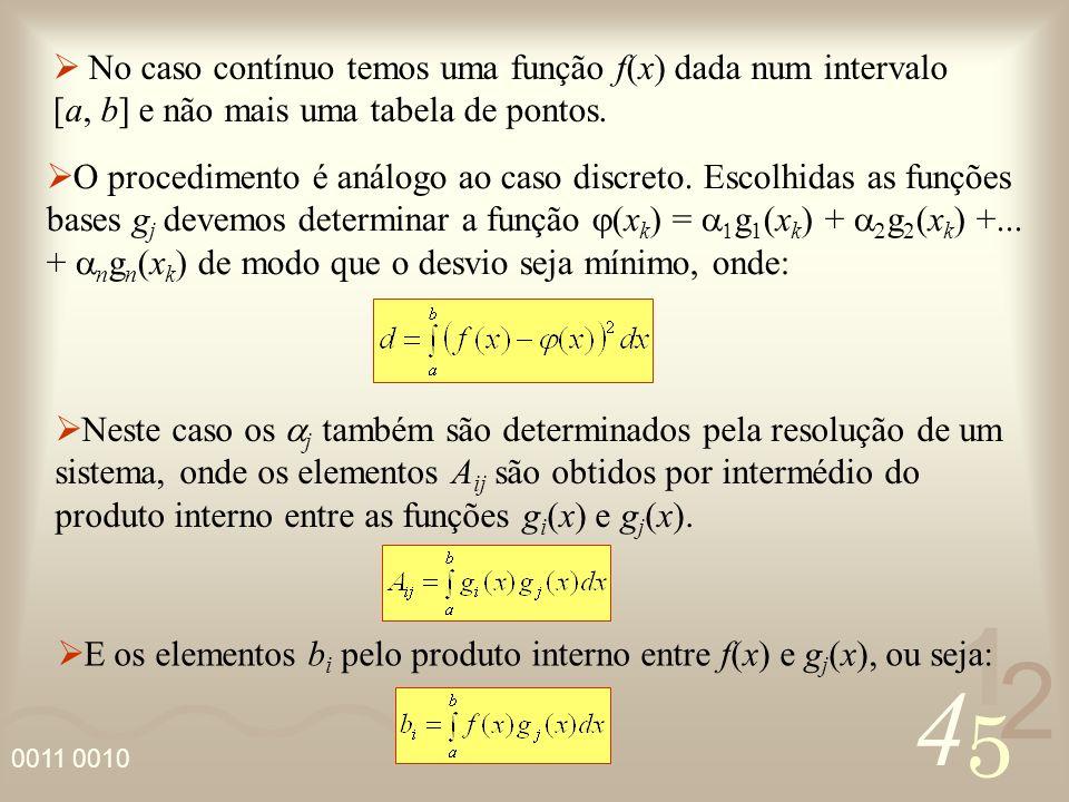 4 2 5 1 No caso contínuo temos uma função f(x) dada num intervalo [a, b] e não mais uma tabela de pontos.