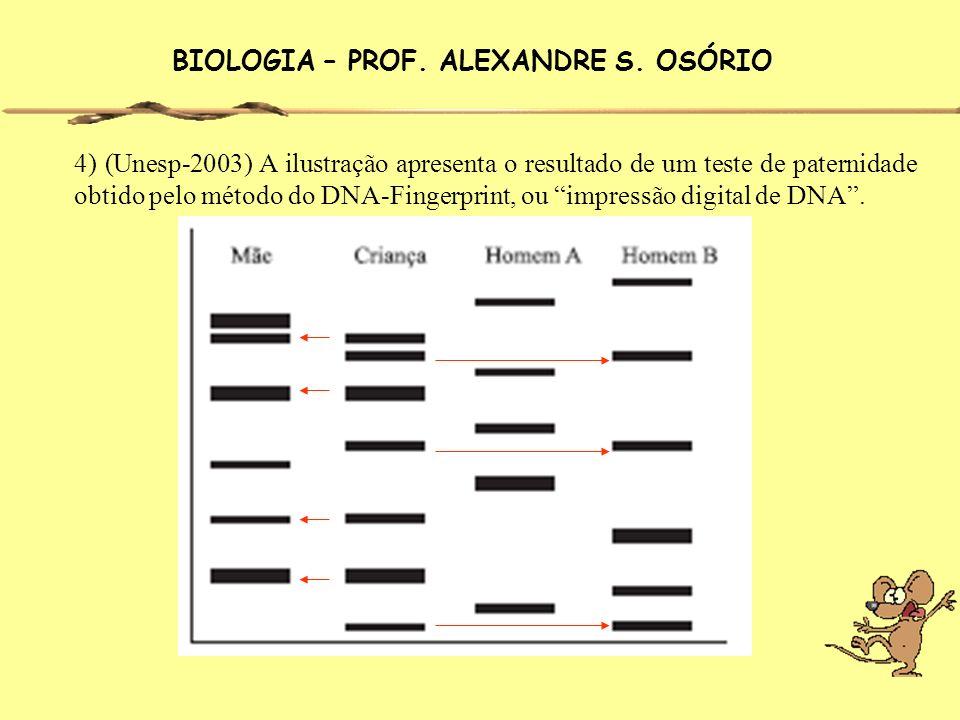 BIOLOGIA – PROF. ALEXANDRE S. OSÓRIO 4) (Unesp-2003) A ilustração apresenta o resultado de um teste de paternidade obtido pelo método do DNA-Fingerpri