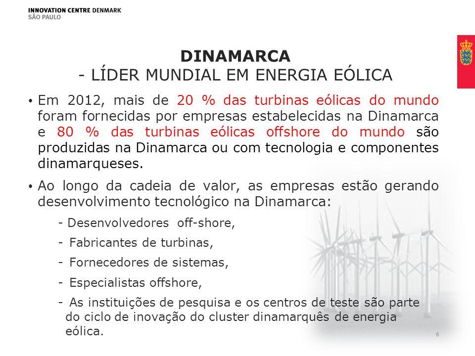 Minimum clear margin for text Fixed margin Keep heading in CAPITALS DINAMARCA - LÍDER MUNDIAL EM ENERGIA EÓLICA Em 2012, mais de 20 % das turbinas eól