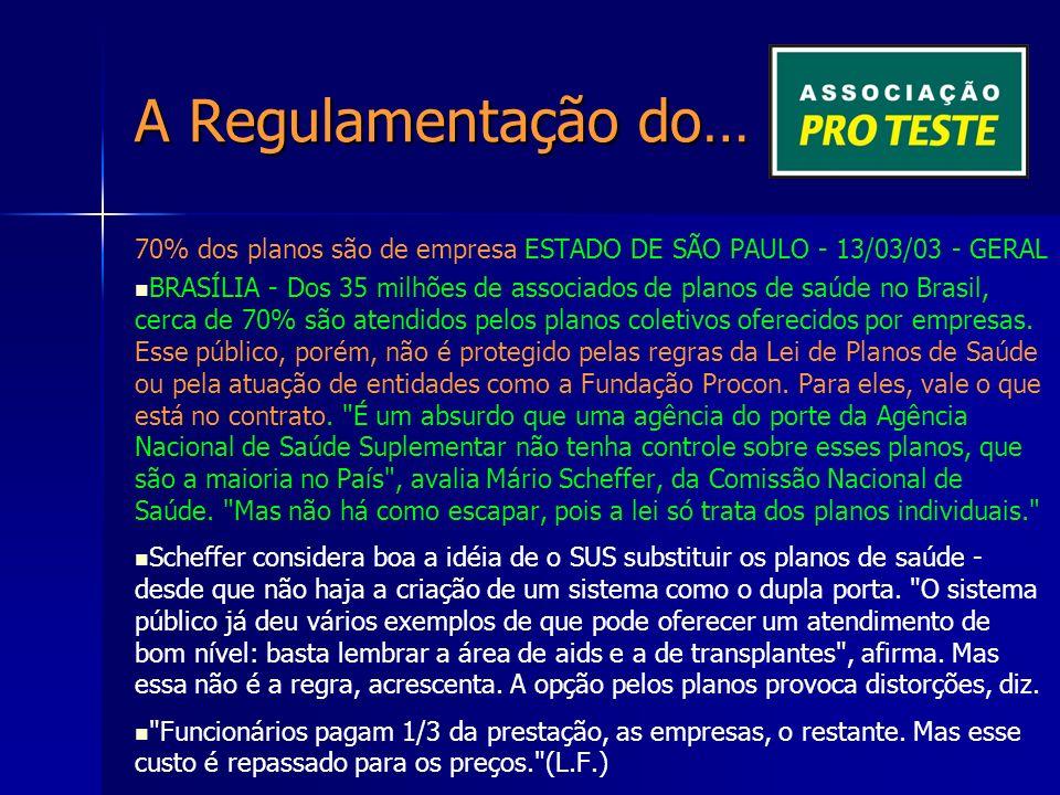 A Regulamentação do… 70% dos planos são de empresa ESTADO DE SÃO PAULO - 13/03/03 - GERAL BRASÍLIA - Dos 35 milhões de associados de planos de saúde no Brasil, cerca de 70% são atendidos pelos planos coletivos oferecidos por empresas.