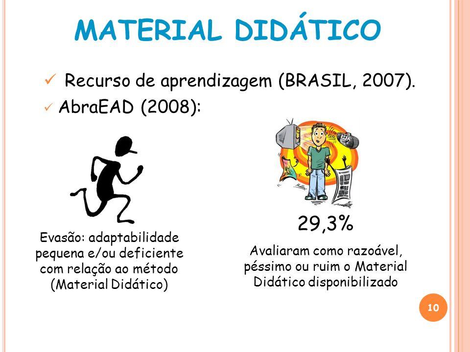 10 Recurso de aprendizagem (BRASIL, 2007). AbraEAD (2008): Evasão: adaptabilidade pequena e/ou deficiente com relação ao método (Material Didático) 29