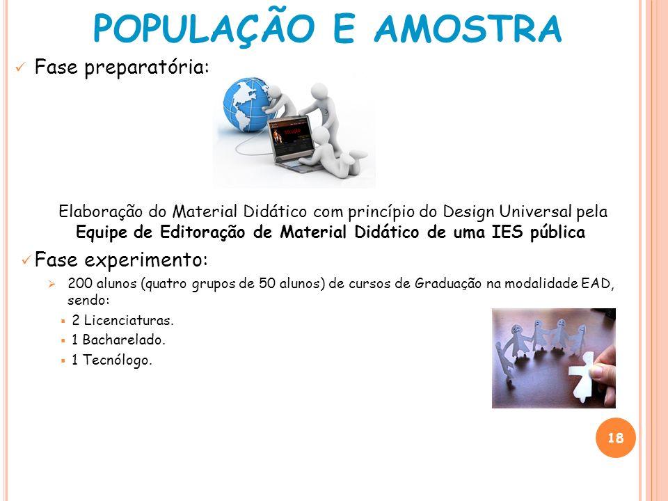 Fase preparatória: Elaboração do Material Didático com princípio do Design Universal pela Equipe de Editoração de Material Didático de uma IES pública