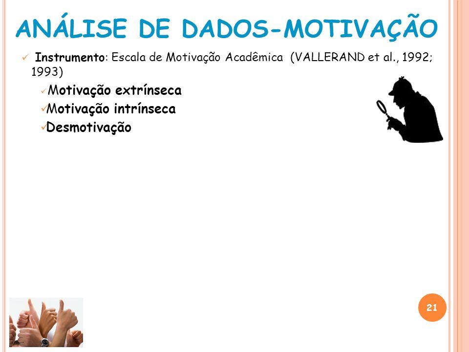 Instrumento: Escala de Motivação Acadêmica (VALLERAND et al., 1992; 1993) Motivação extrínseca Motivação intrínseca Desmotivação 21 ANÁLISE DE DADOS-M