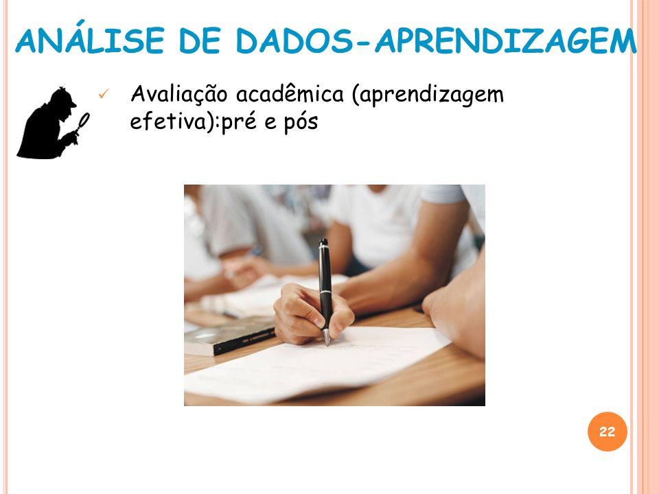 Avaliação acadêmica (aprendizagem efetiva):pré e pós 22 ANÁLISE DE DADOS-APRENDIZAGEM