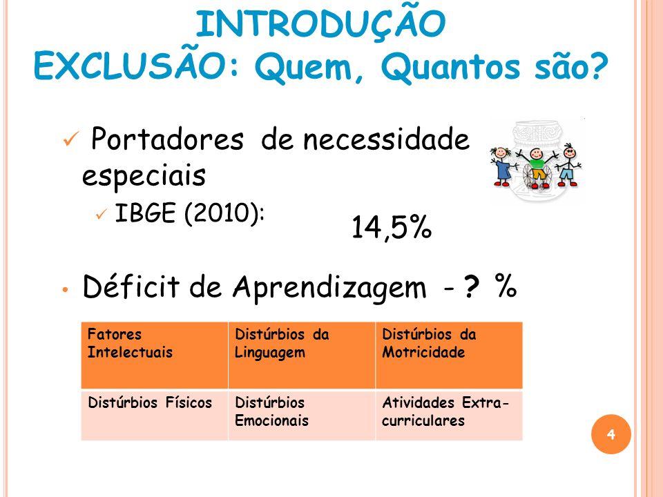 4 Portadores de necessidade especiais IBGE (2010): Déficit de Aprendizagem - ? % 14,5% INTRODUÇÃO EXCLUSÃO: Quem, Quantos são? Fatores Intelectuais Di
