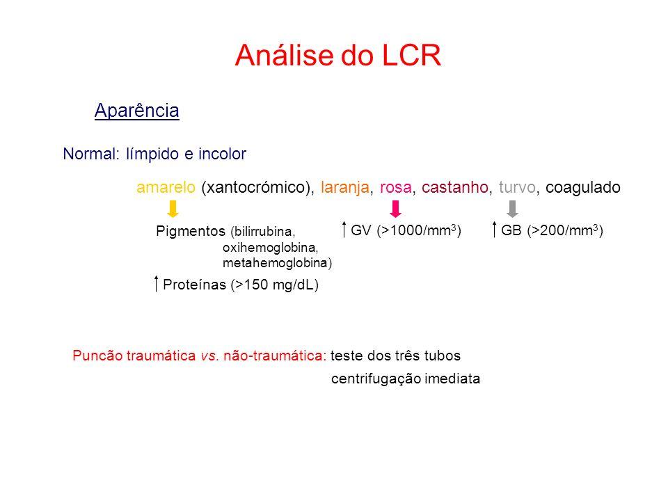 Análise do LCR Aparência Normal: límpido e incolor amarelo (xantocrómico), laranja, rosa, castanho, turvo, coagulado GV (>1000/mm 3 ) GB (>200/mm 3 )