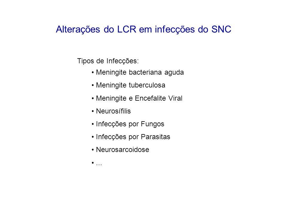 Alterações do LCR em infecções do SNC Tipos de Infecções: Meningite bacteriana aguda Meningite tuberculosa Meningite e Encefalite Viral Neurosífilis I